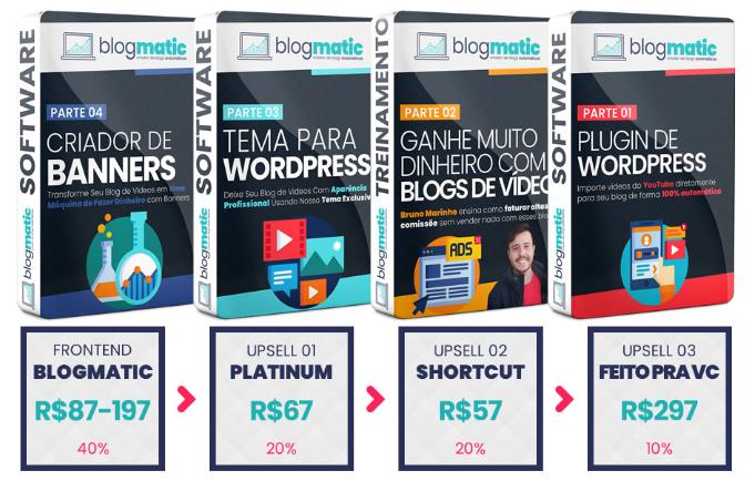 blogmatic-botao-desconto
